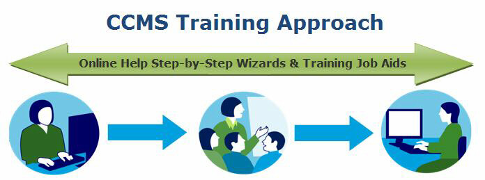 CCMS Training Approach